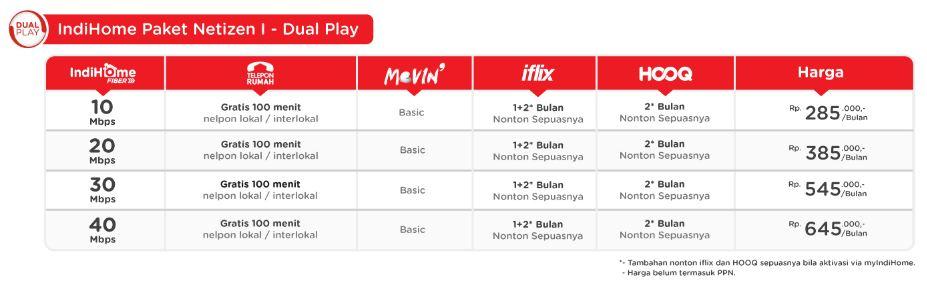 Image Result For Indihome Fiber Internet Cepat Internet Indonesia Internet Rumah