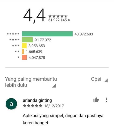 Membaca Review Aplikasi