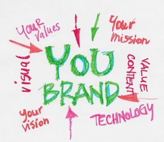 Tentukan identitas brand