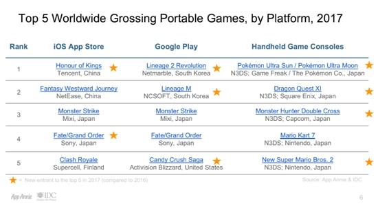 Game Live Multiplayer Kini Menjadi Trend untuk Pertama Kali 9
