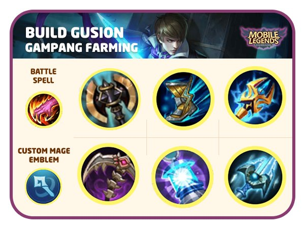 Build Gampang Farming - Tips Pintar