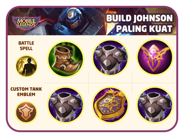 Build Paling Kuat - TipsPintar