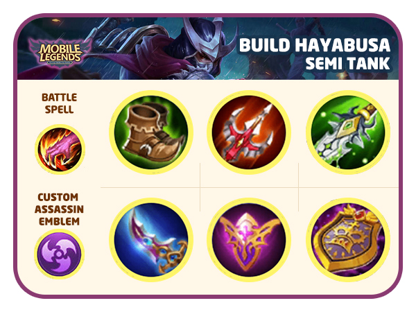 Build Semi Tank - Tips Pintar