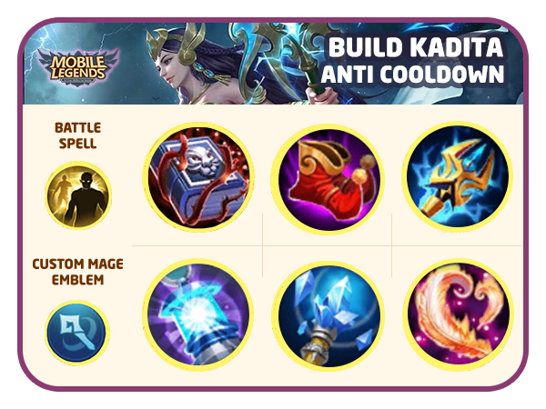 Build Anti Cooldown - TipsPintar