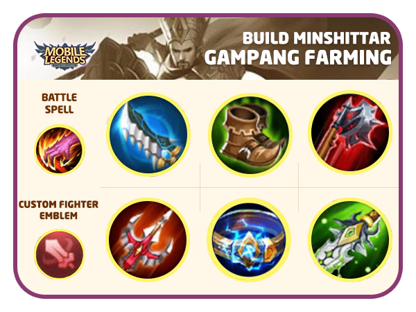 Build Gampang Farming - TipsPintar