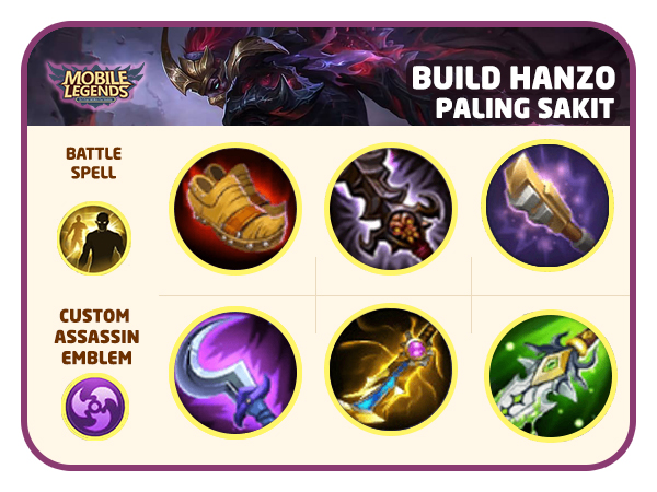 Build Paling Sakit - TipsPintar
