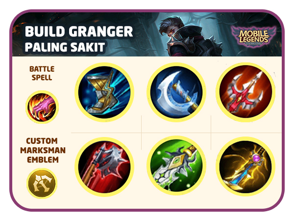 Build Paling Sakit - Tips Pintar