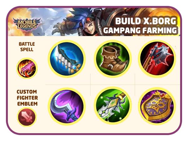 Build Gampang Farming - Tips Pintar