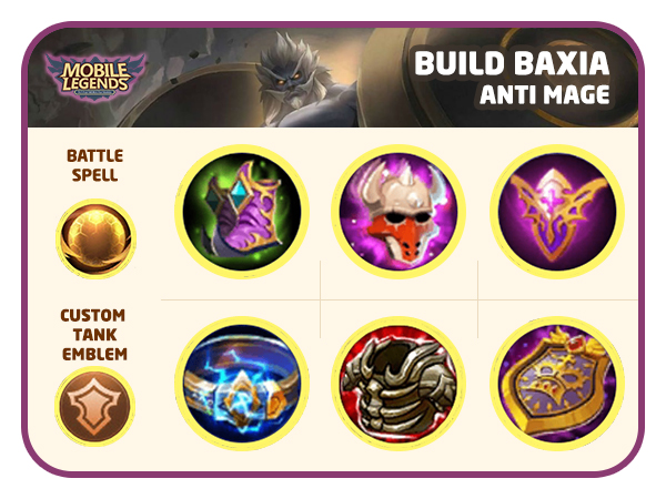 Build Anti Mage - Tips Pintar